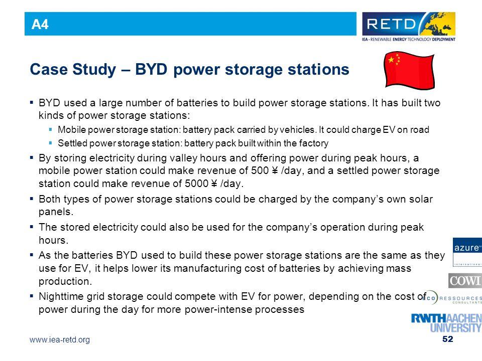Case Study – BYD power storage stations