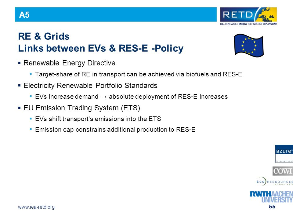 RE & Grids Links between EVs & RES-E -Policy