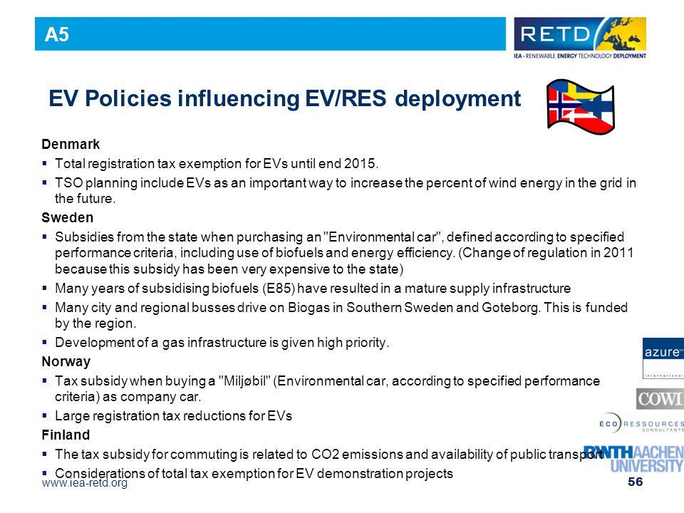 EV Policies influencing EV/RES deployment