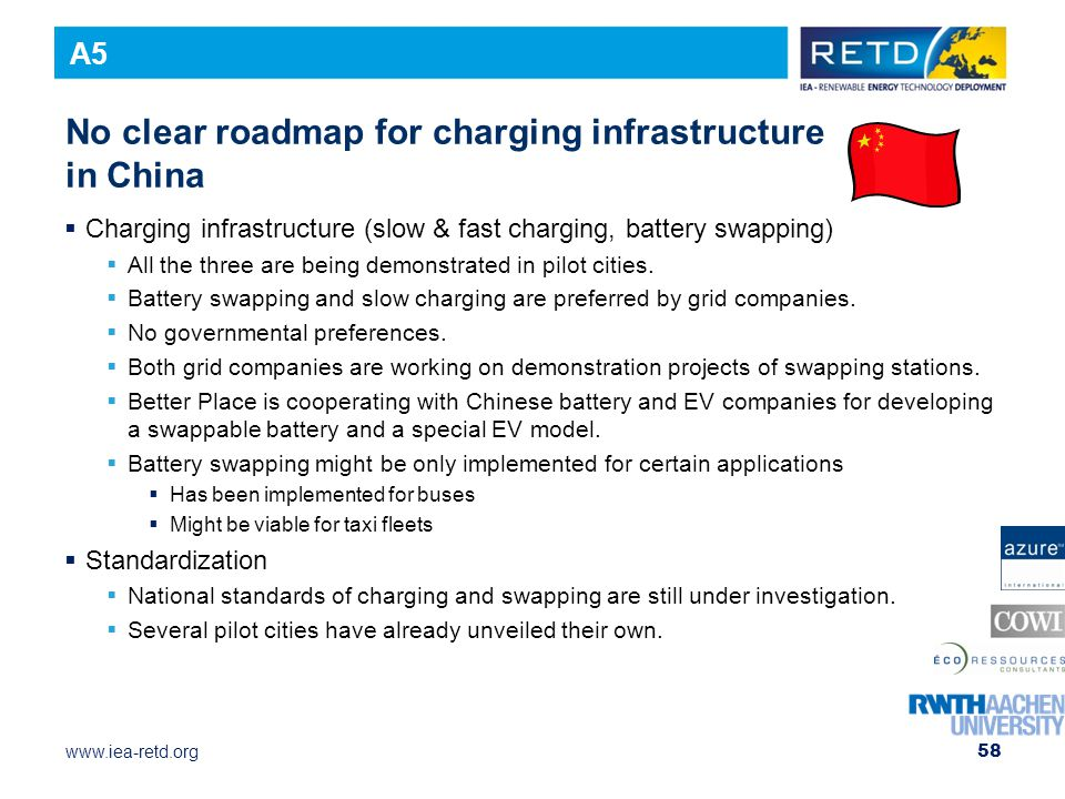 No clear roadmap for charging infrastructure in China