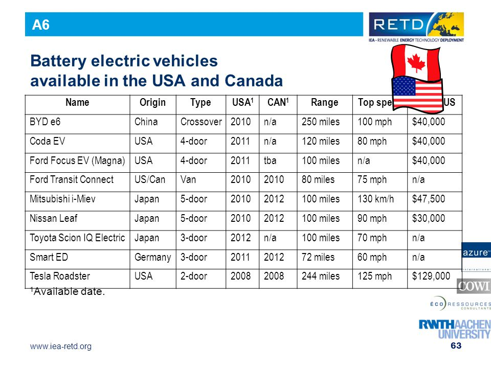 Battery electric vehicles available in the USA and Canada