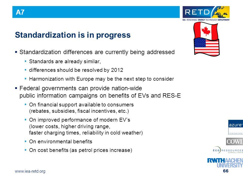 Standardization is in progress