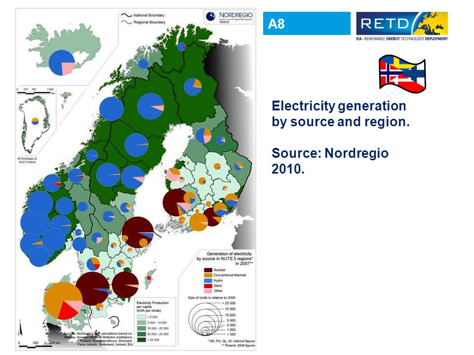 A8 Electricity generation by source and region. Source: Nordregio 2010.