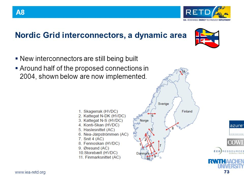 Nordic Grid interconnectors, a dynamic area