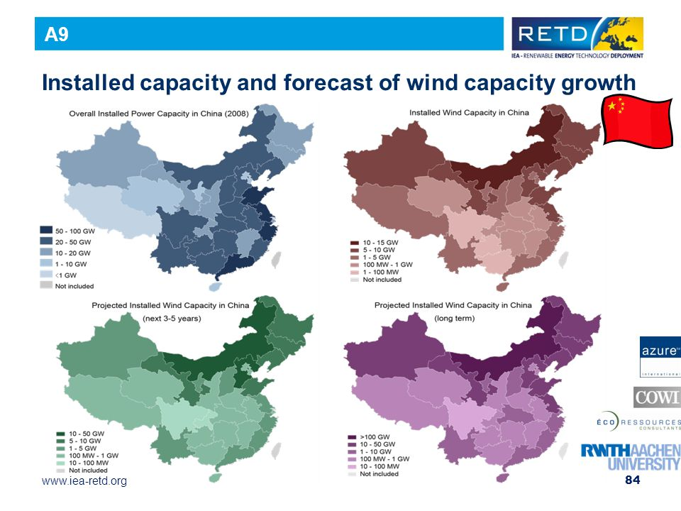 Installed capacity and forecast of wind capacity growth