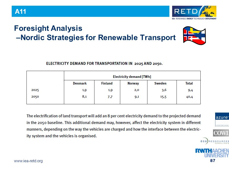 Foresight Analysis –Nordic Strategies for Renewable Transport