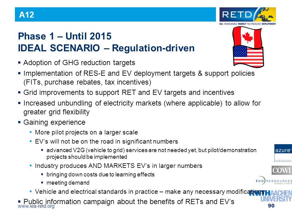 Phase 1 – Until 2015 IDEAL SCENARIO – Regulation-driven