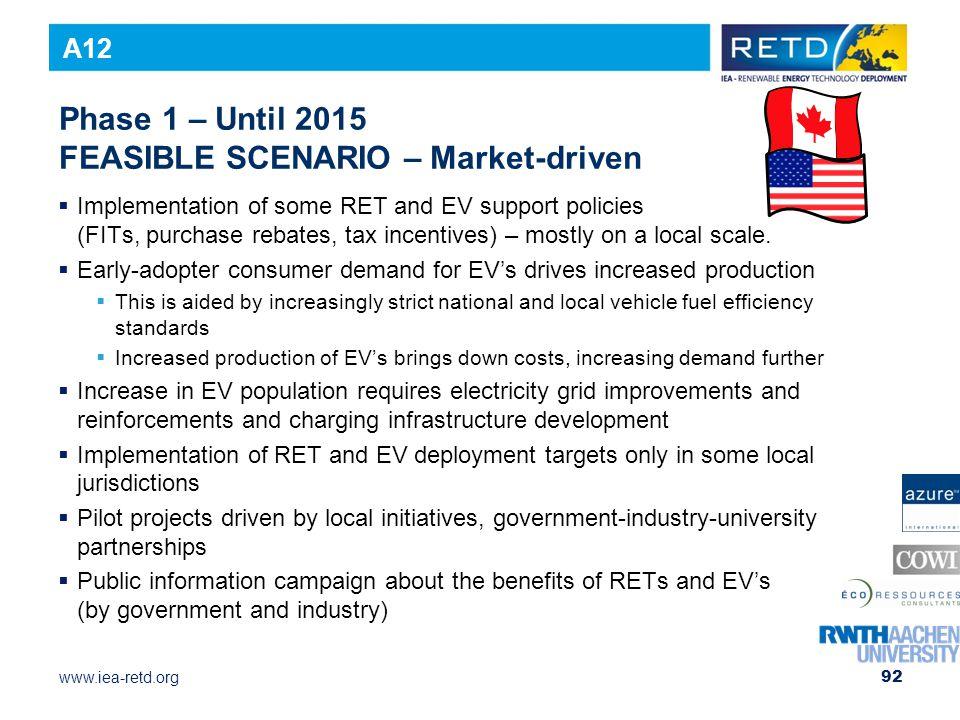 Phase 1 – Until 2015 FEASIBLE SCENARIO – Market-driven