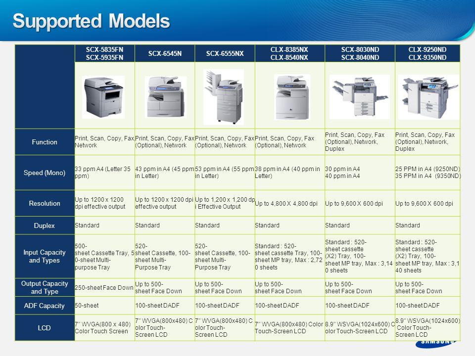 Supported Models SCX-5835FN SCX-5935FN SCX-6545N SCX-6555NX