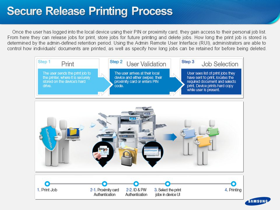 Secure Release Printing Process
