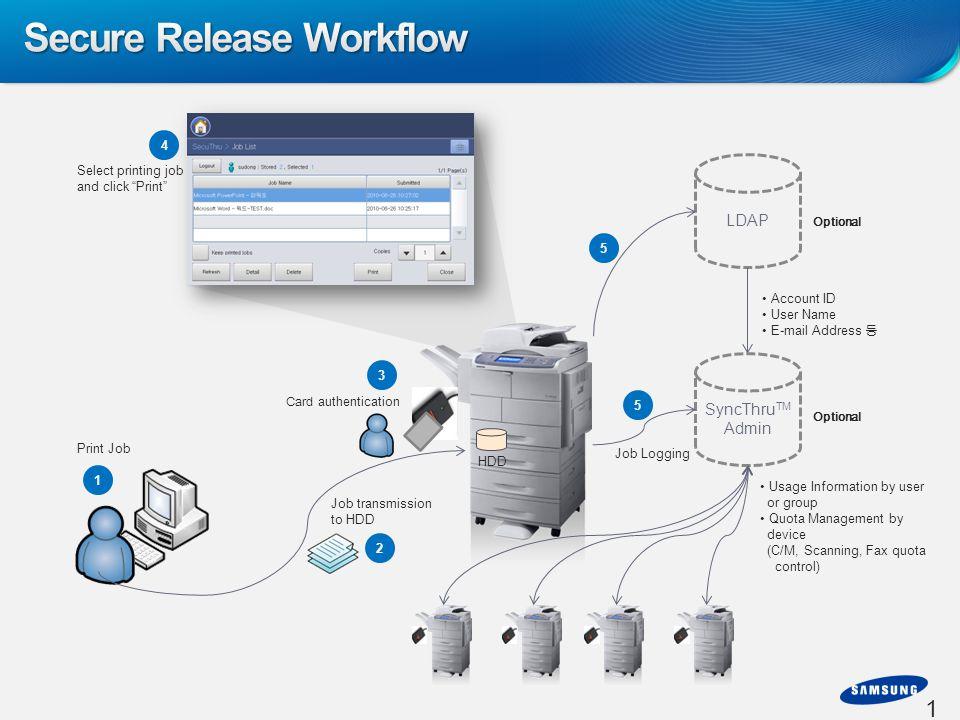 Secure Release Workflow