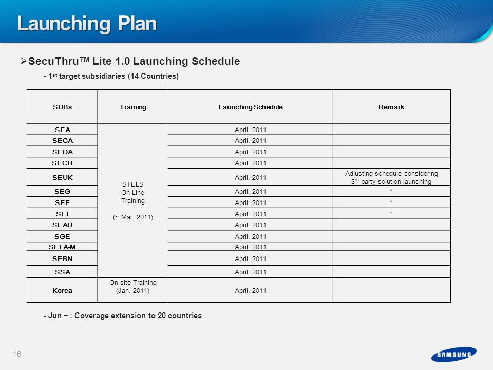 Launching Plan SecuThruTM Lite 1.0 Launching Schedule