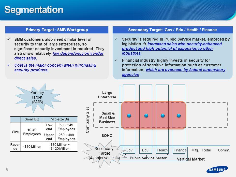 Segmentation Primary Target : SMB Workgroup