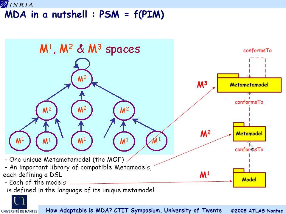 MDA in a nutshell : PSM = f(PIM)