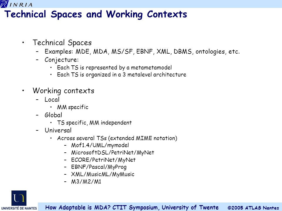 Technical Spaces and Working Contexts