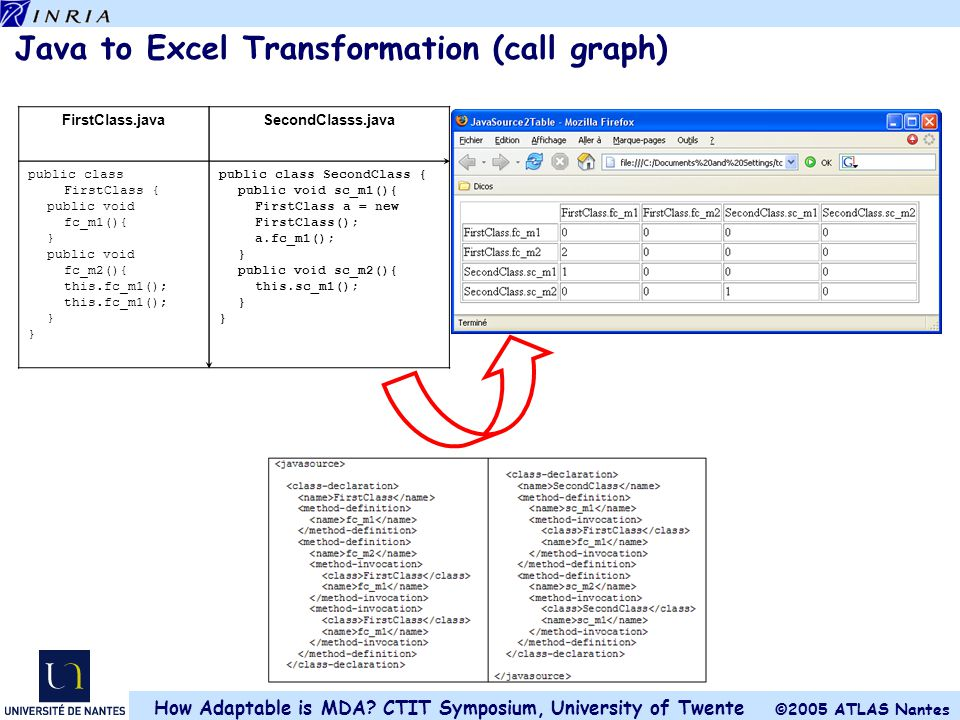 Java to Excel Transformation (call graph)