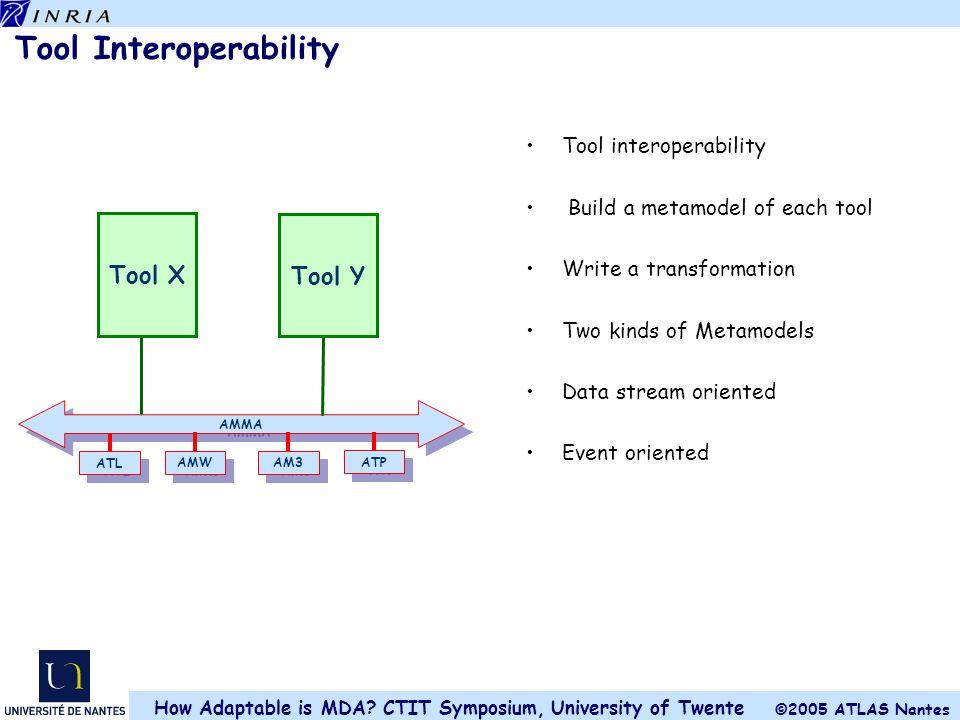 Tool Interoperability