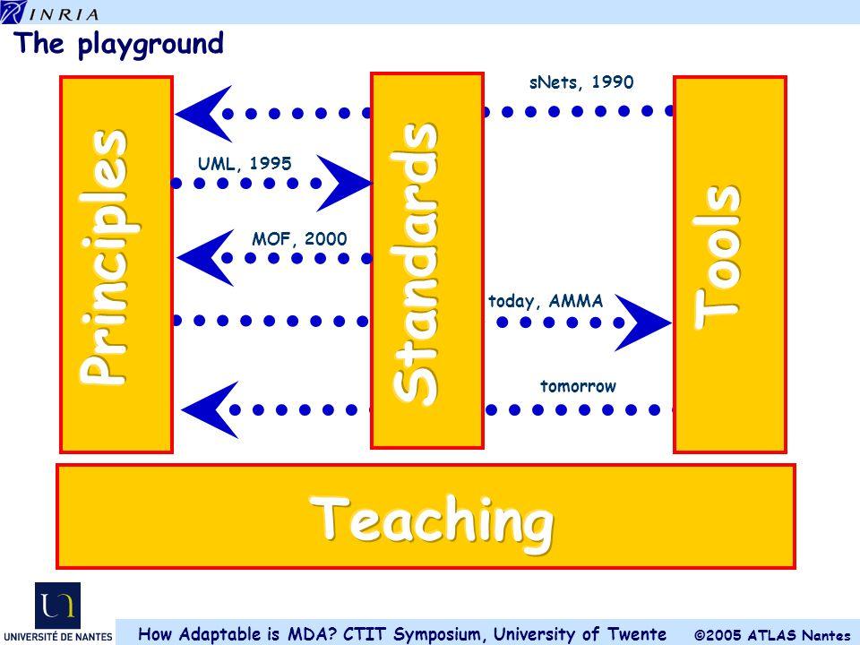 Principles Tools Standards Teaching