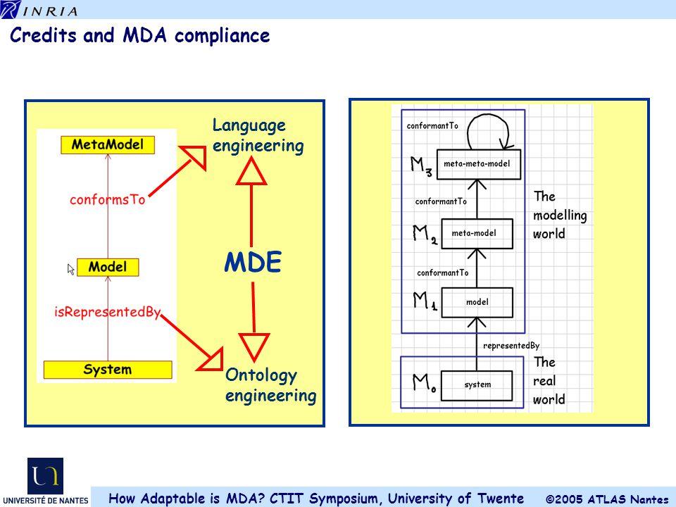 Credits and MDA compliance