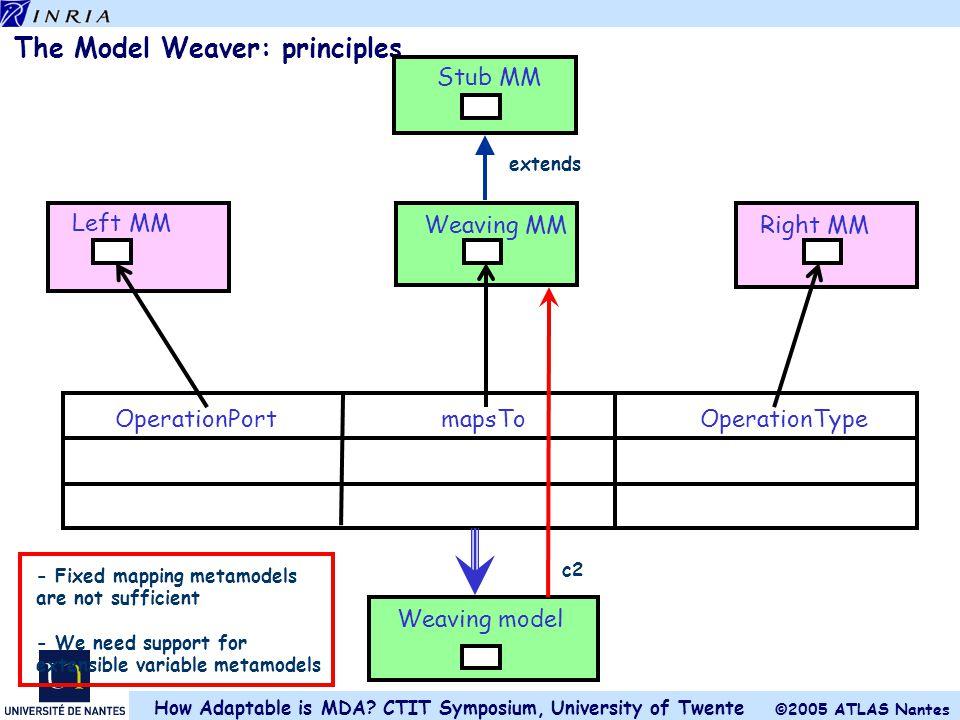 The Model Weaver: principles