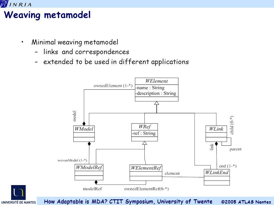 Weaving metamodel Minimal weaving metamodel links and correspondences
