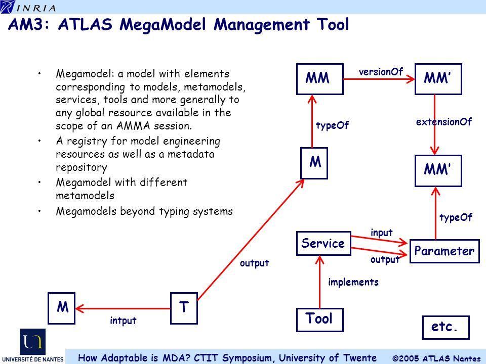 AM3: ATLAS MegaModel Management Tool