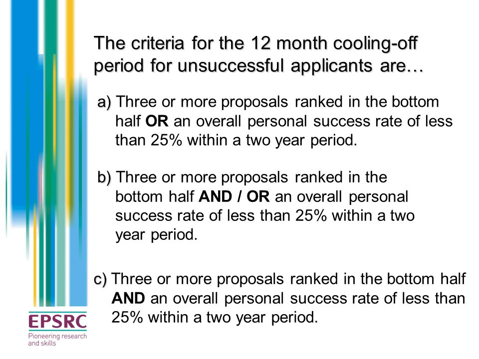 The criteria for the 12 month cooling-off period for unsuccessful applicants are…