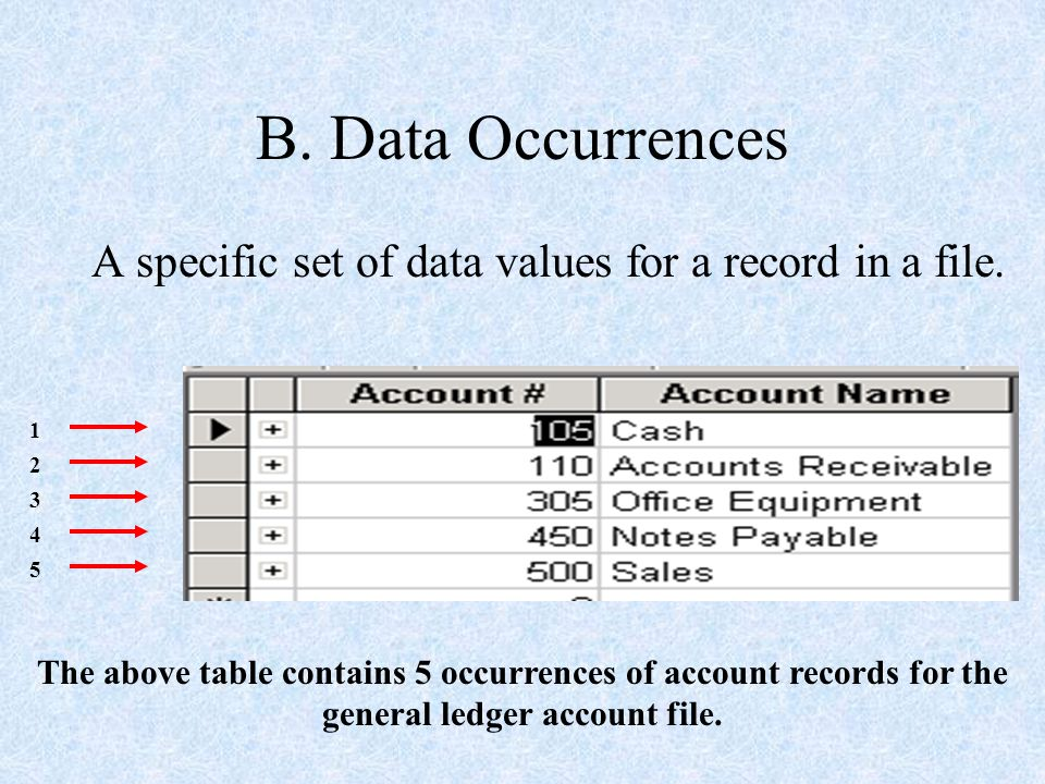 A specific set of data values for a record in a file.