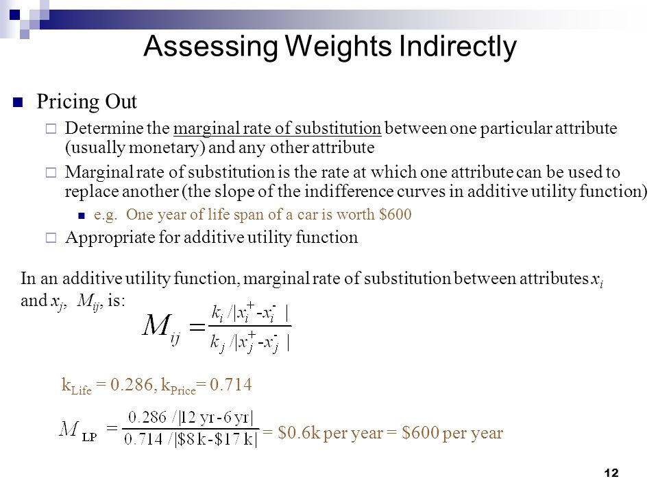 Assessing Weights Indirectly
