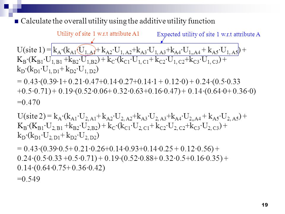 Calculate the overall utility using the additive utility function