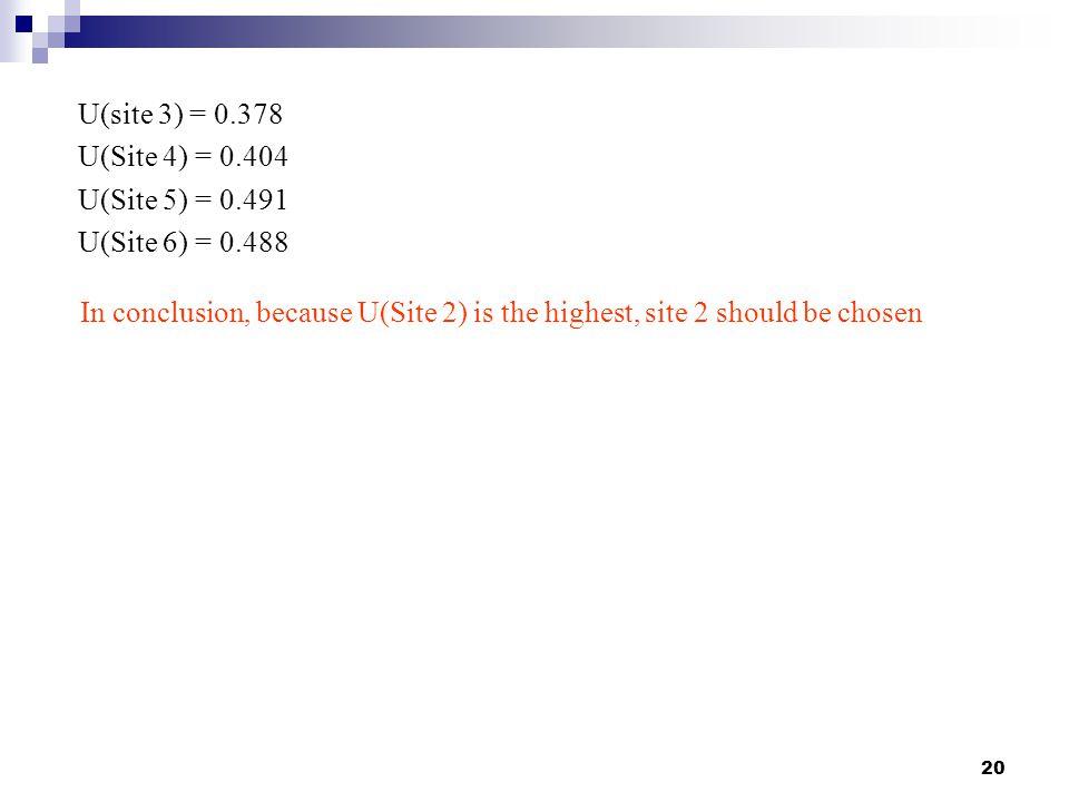 U(site 3) = 0.378 U(Site 4) = 0.404. U(Site 5) = 0.491. U(Site 6) = 0.488.