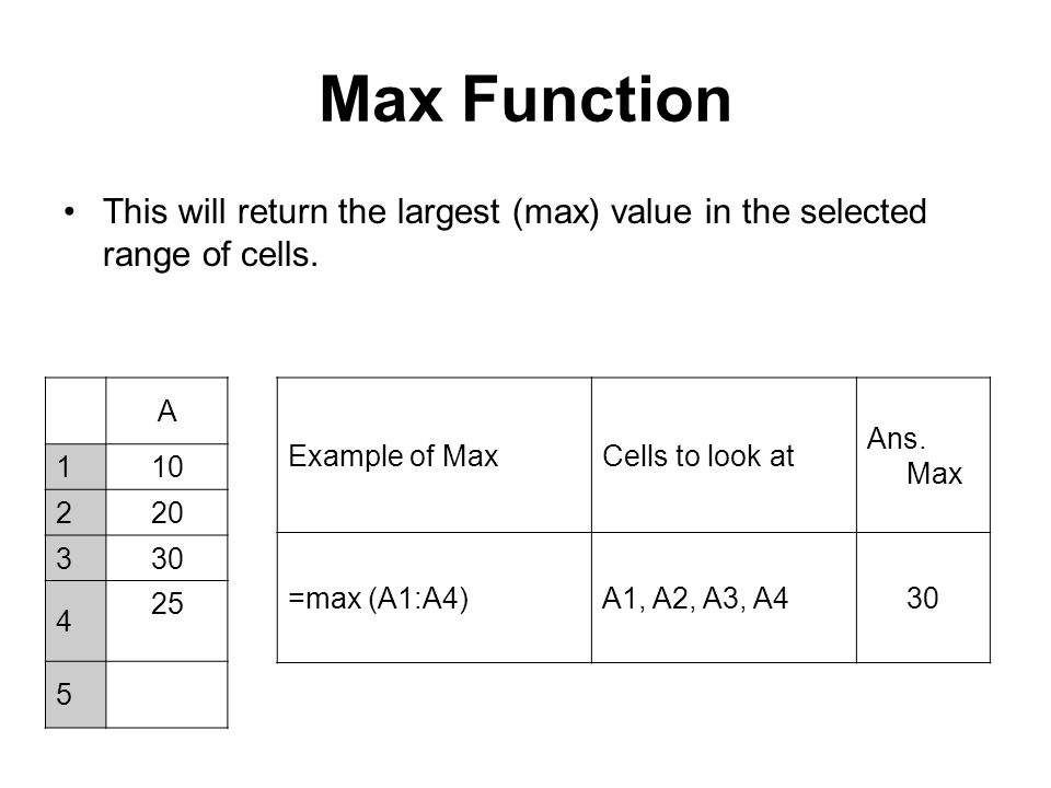 Max Function This will return the largest (max) value in the selected range of cells. A. 1. 10. 2.