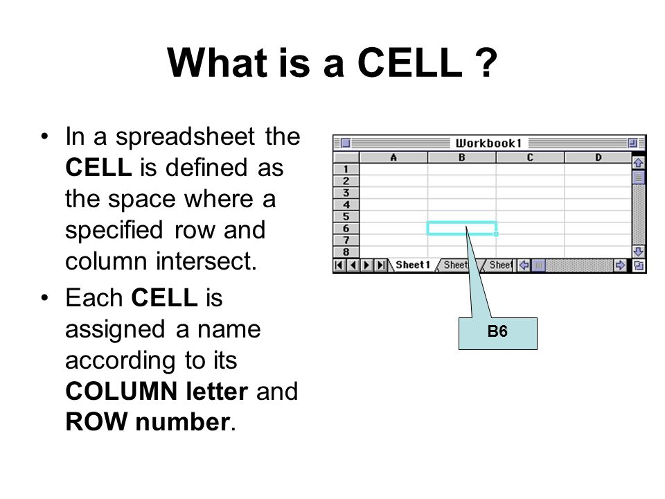 What is a CELL In a spreadsheet the CELL is defined as the space where a specified row and column intersect.