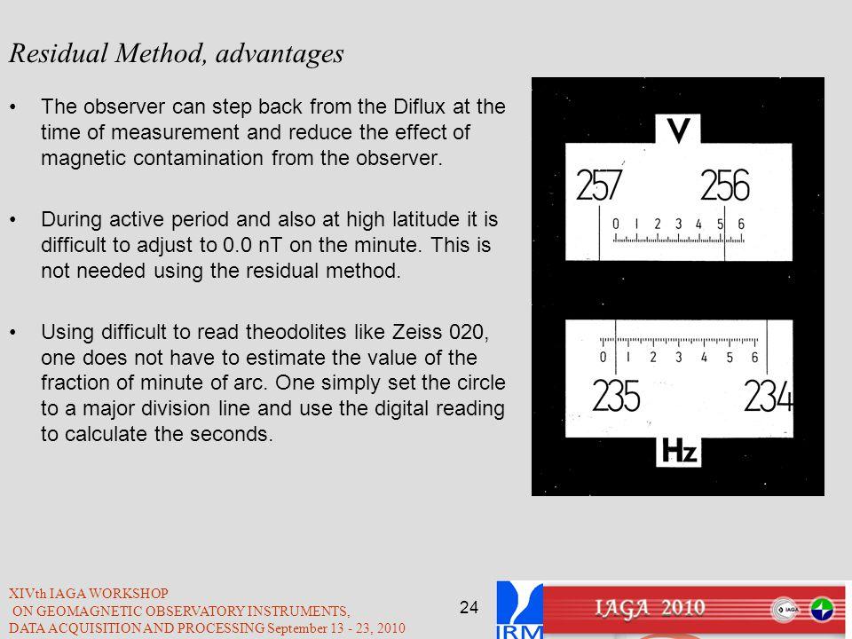 Residual Method, advantages