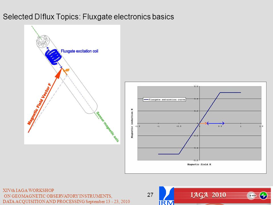 Selected DIflux Topics: Fluxgate electronics basics