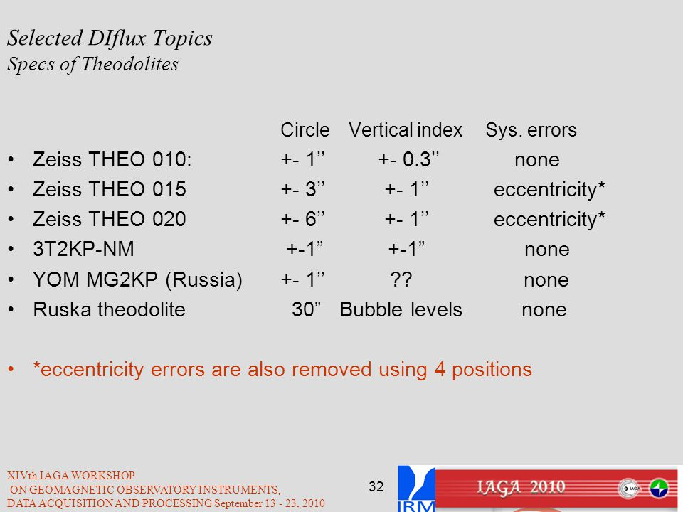 Selected DIflux Topics Specs of Theodolites