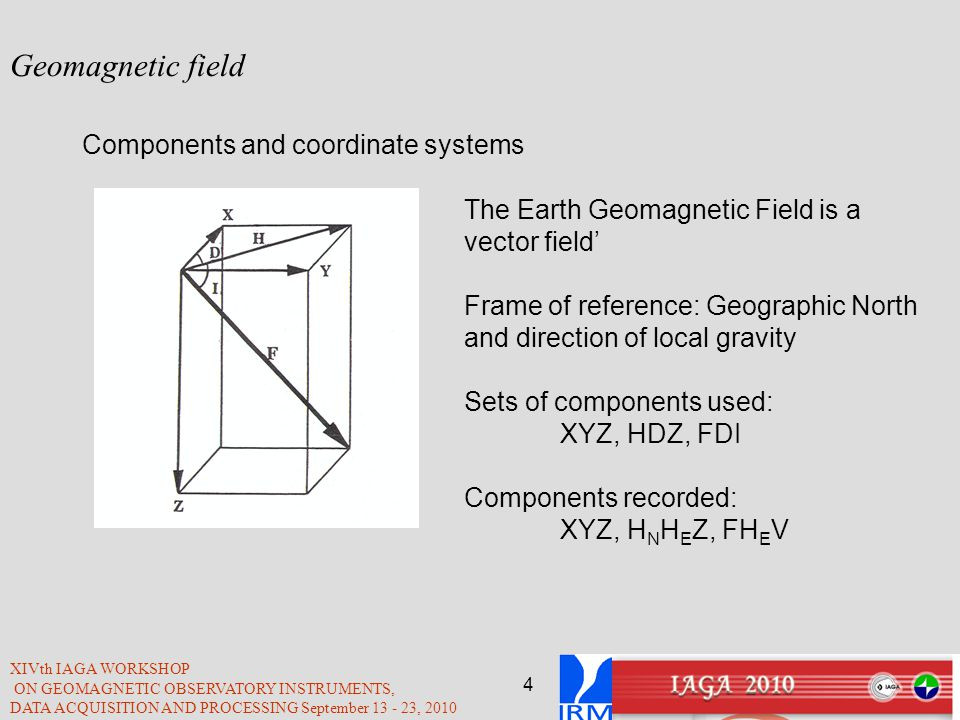 Geomagnetic field Components and coordinate systems