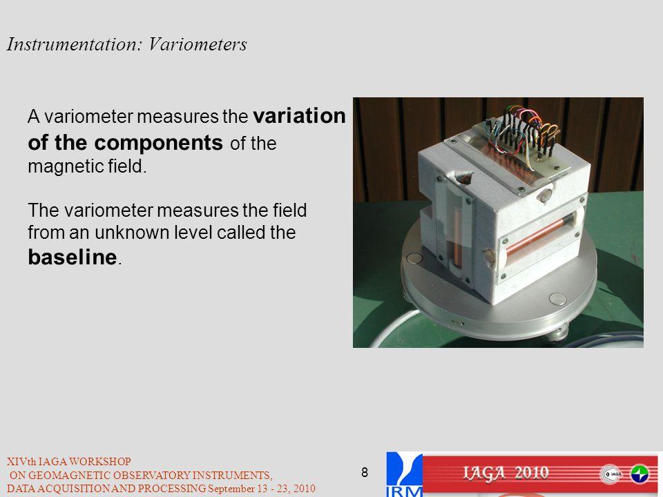Instrumentation: Variometers