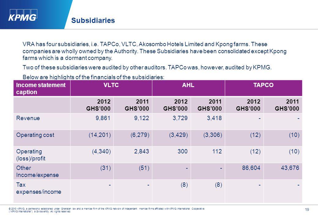 Subsidiaries – cont'd Financial Position Caption VLTC AHL TAPCO 2012