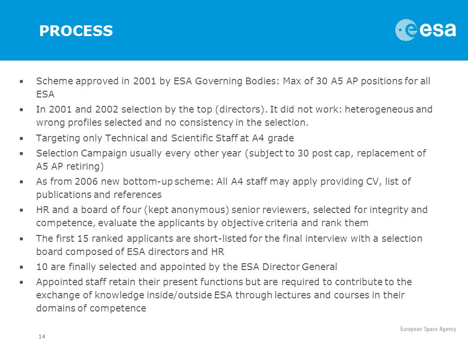 PROCESS Scheme approved in 2001 by ESA Governing Bodies: Max of 30 A5 AP positions for all ESA.
