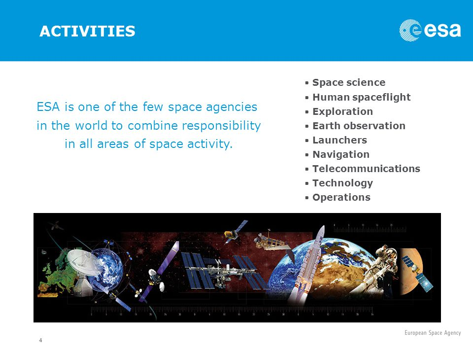 ACTIVITIES Space science. Human spaceflight. Exploration. Earth observation. Launchers. Navigation.