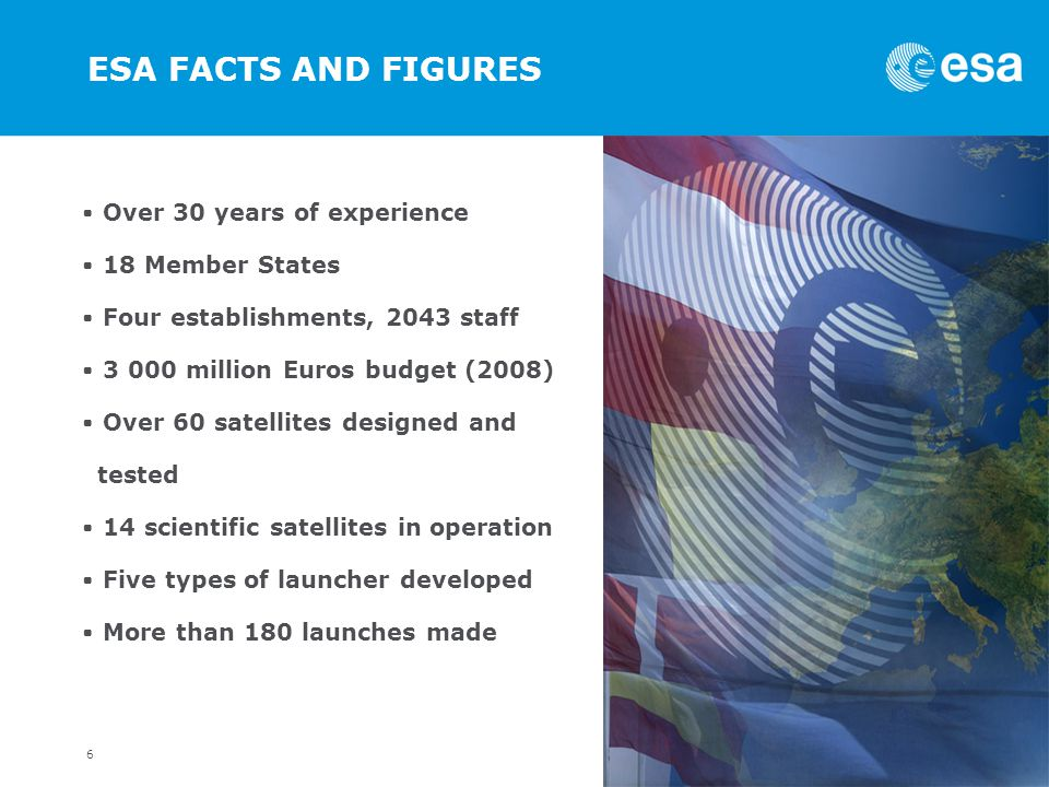 ESA FACTS AND FIGURES Over 30 years of experience 18 Member States