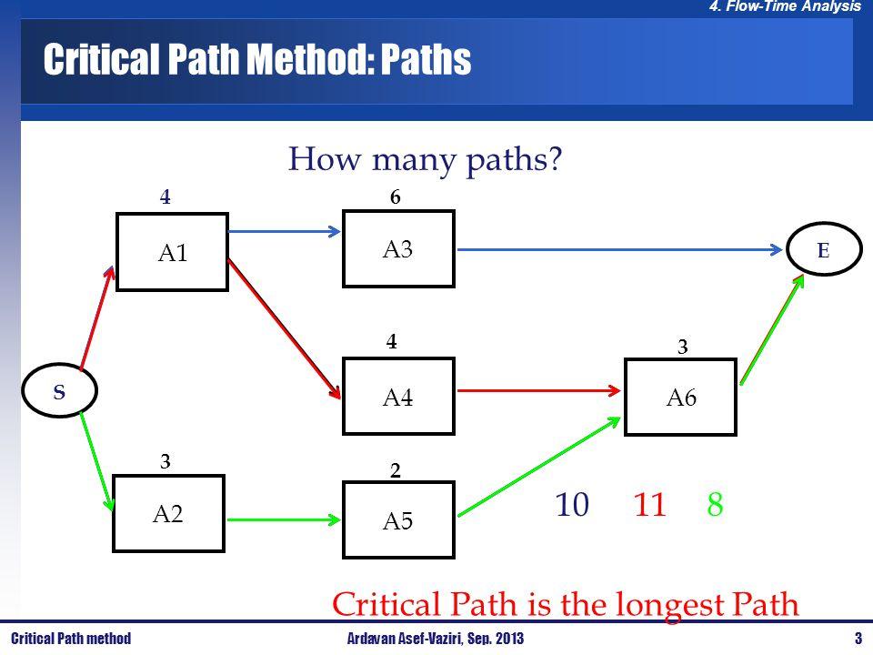 Critical Path Method: Paths