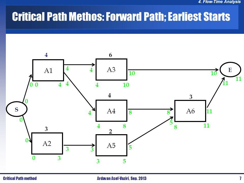 Critical Path Methos: Forward Path; Earliest Starts