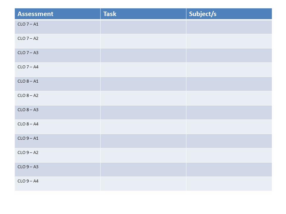 Assessment Task Subject/s CLO 7 – A1 CLO 7 – A2 CLO 7 – A3 CLO 7 – A4