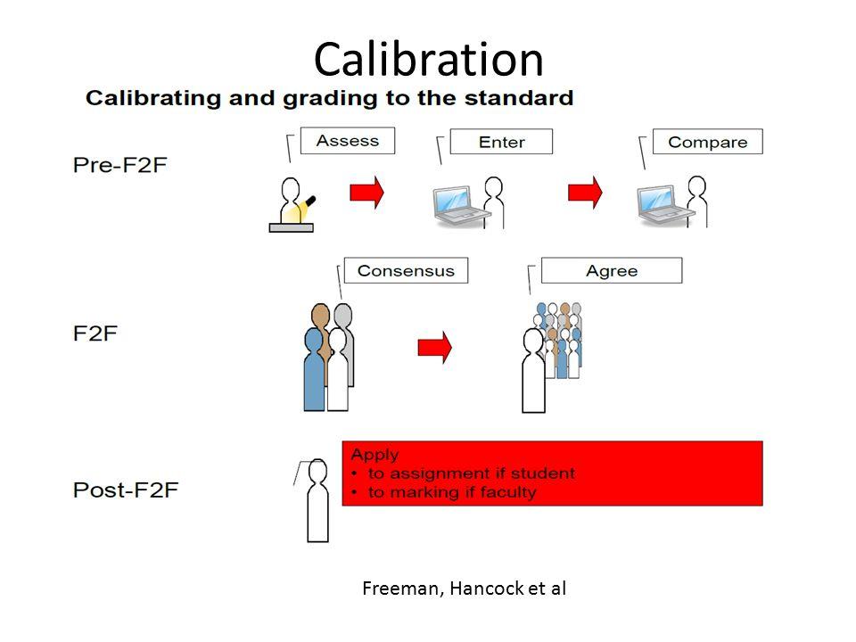 Calibration Freeman, Hancock et al