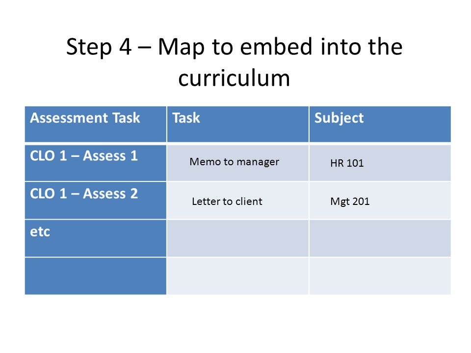 Step 4 – Map to embed into the curriculum