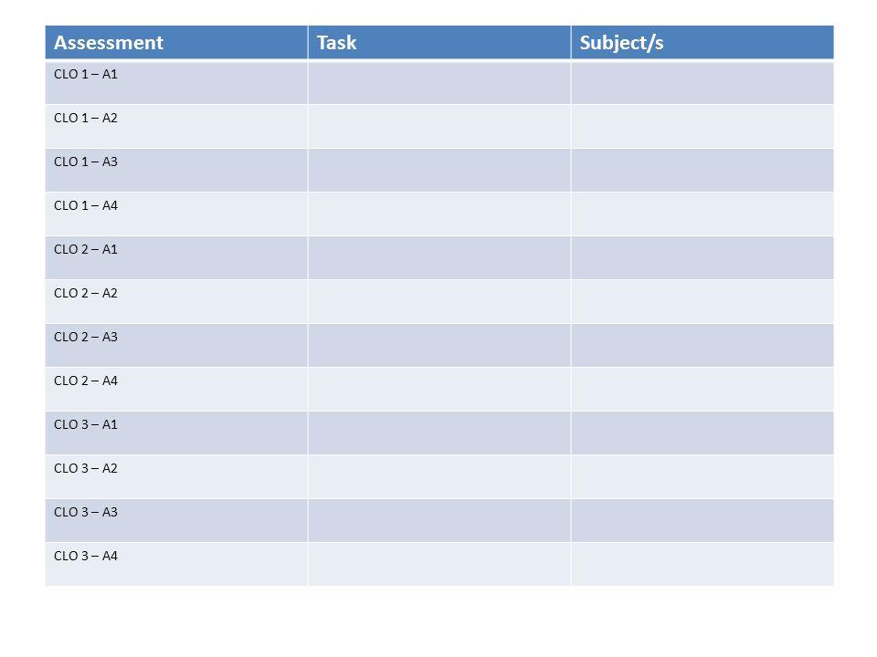 Assessment Task Subject/s CLO 1 – A1 CLO 1 – A2 CLO 1 – A3 CLO 1 – A4