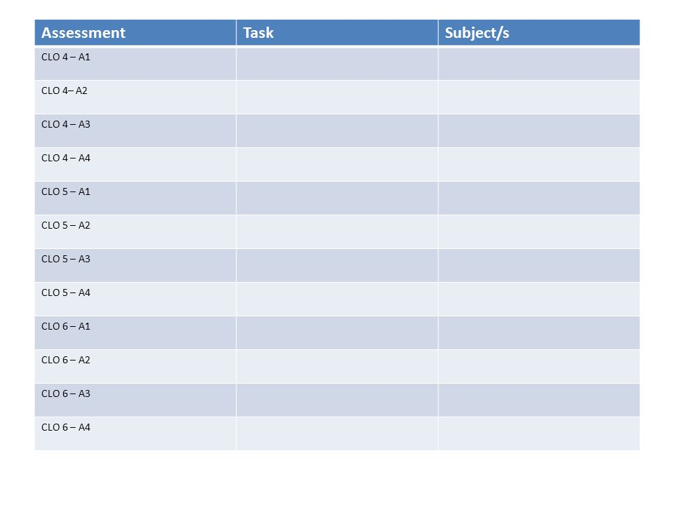 Assessment Task Subject/s CLO 4 – A1 CLO 4– A2 CLO 4 – A3 CLO 4 – A4