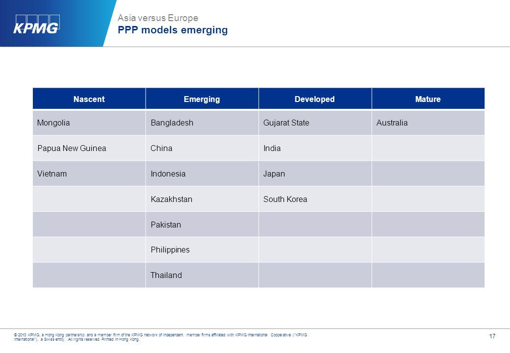 Asia versus Europe PPP in Asia